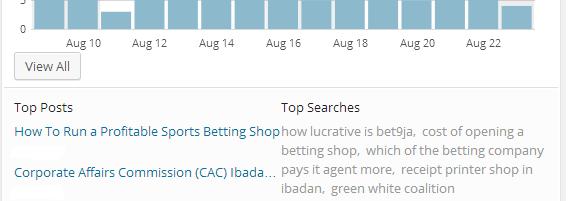 How to run a Profitable bet9ja, nairabet Sports Betting Shop