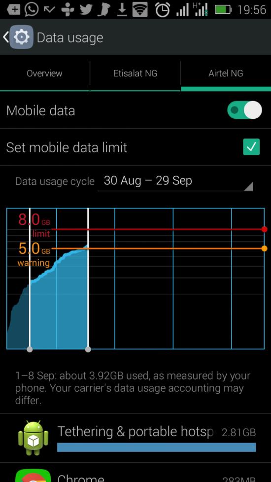 data metering